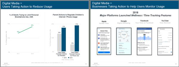 Mary Meeker 2019 Internet Trends Digital Media Usage