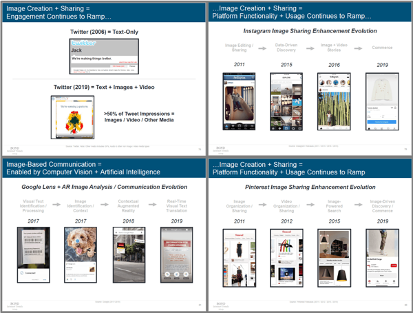 Mary Meeker Internet Trends Images