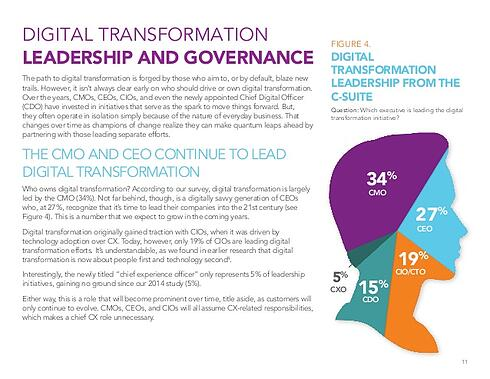 the-2016-state-of-digital-transformation-altimeter-11-638